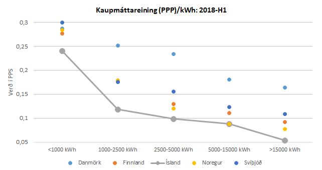 Kaupmáttargreining (ppp)