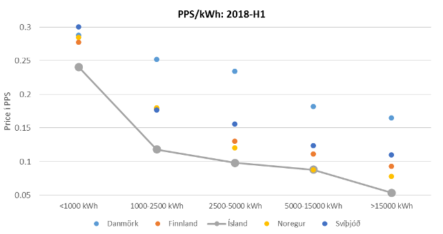 pps-kwh