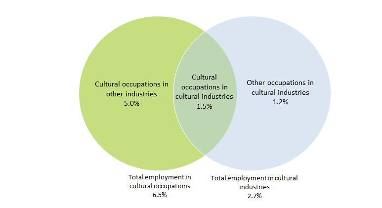 culture-19