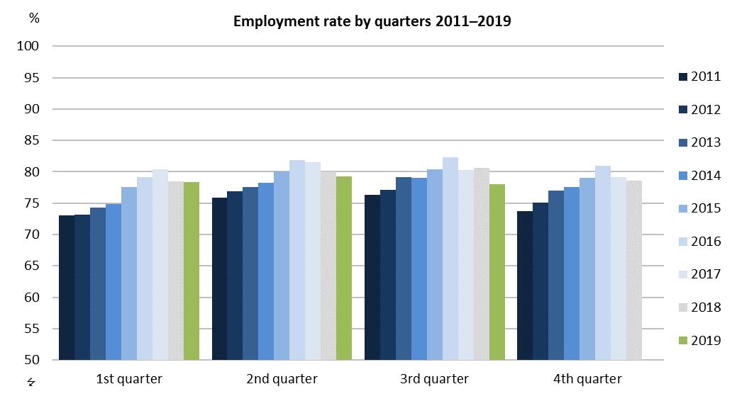 employment11-19