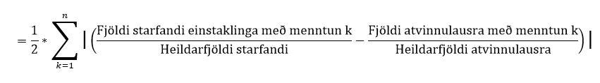 Formúla 1